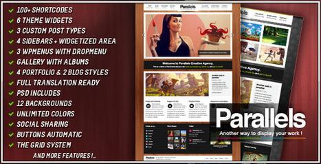 Parallels Premium Wordpress | wsoftlink2 | Scoop.it
