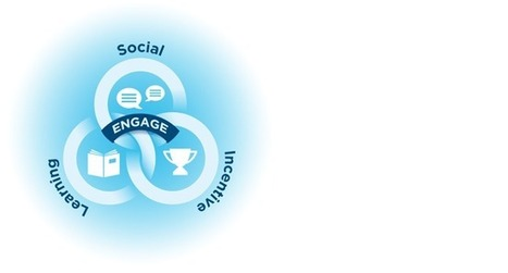 BizPart Engage, Social, Learning, Incentive, Drive sales, Brand loyalty, E-learning, Contests, Social activity   Gamification   Scoop.it