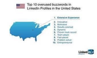 LinkedIn Profile Tips | Career Advice for UK | Scoop.it