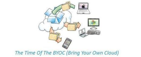 The Time Of The BYOC (Bring Your Own Cloud) | ESDS Official Blog | BYOC, BYOP, BYOD | Scoop.it