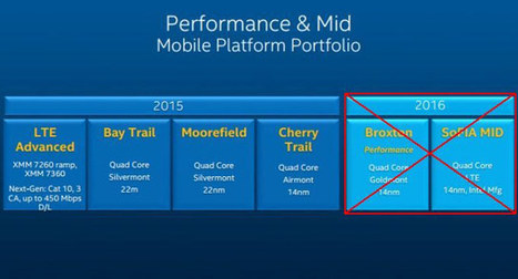 Intel Cancels Low Cost Atom Broxton & SoFia SoCs | Embedded Systems News | Scoop.it