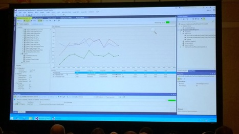 TrustSharePoint: Notes from SPC14: Load Testing SharePoint 2013 Using Visual Studio 2013… with no code! | SharePoint | Scoop.it