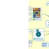 Mindmeister 9 : un design plus élégant et une meilleure ergonomie   Cartes mentales   Scoop.it