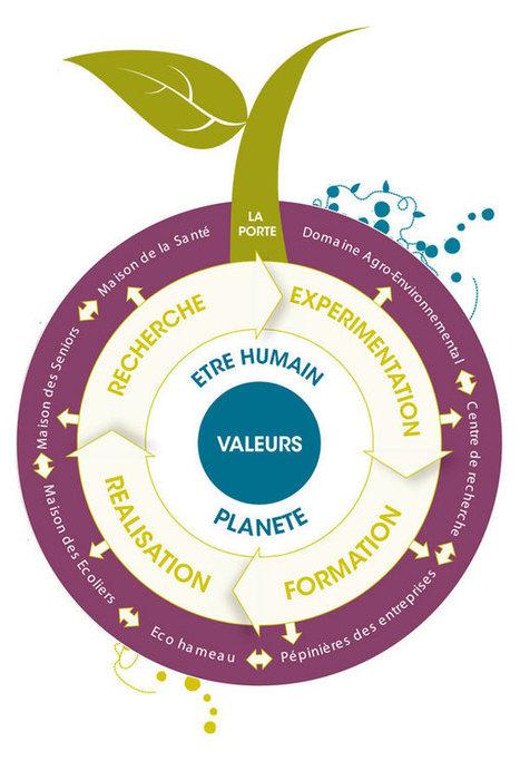 Université de l'Avenir - Un lieu pour chercheurs en vie meilleure | Lecture citoyenne | Scoop.it