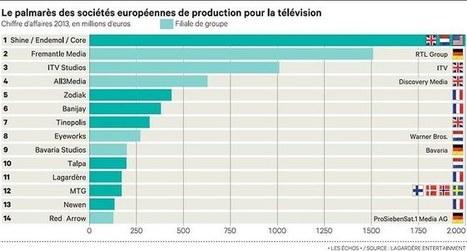 Fleur Pellerin entre dans le vif dusujet de la réforme audiovisuelle   L'écosystème du Cinéma   Scoop.it