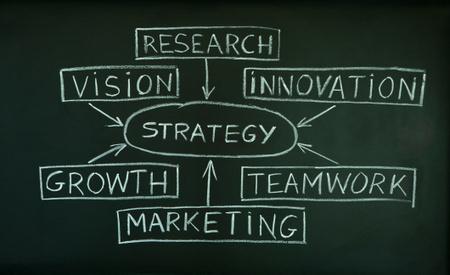 Perché scegliere una visual content strategy? | Diventa editore di te stesso | Scoop.it