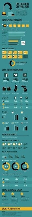 How To Search for Jobs on Facebook [INFOGRAPHIC]   Managing Communities   Scoop.it