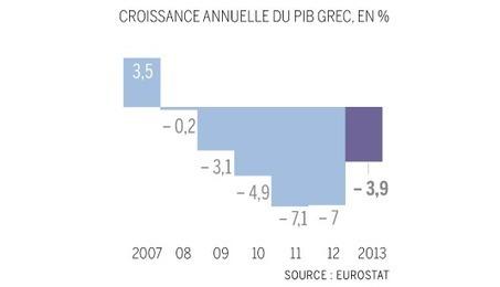 Une élection sur fond d'incertitudes en Grèce   Blanc grec   Scoop.it