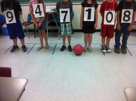 Two Sisters Teach: Place Value   math problemsolvingstrategies   Scoop.it