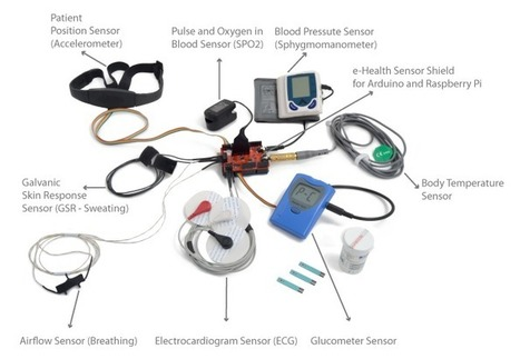 e-Health Sensor Platform for Arduino and Raspberry Pi by Cooking Hacks | Innovative ICT | Scoop.it