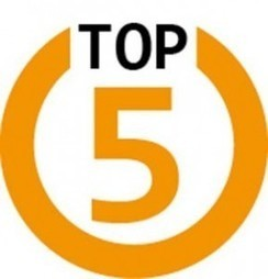 Top 5 Fintech Posts of 2013   Innovation in the banking and financial services industry   Scoop.it