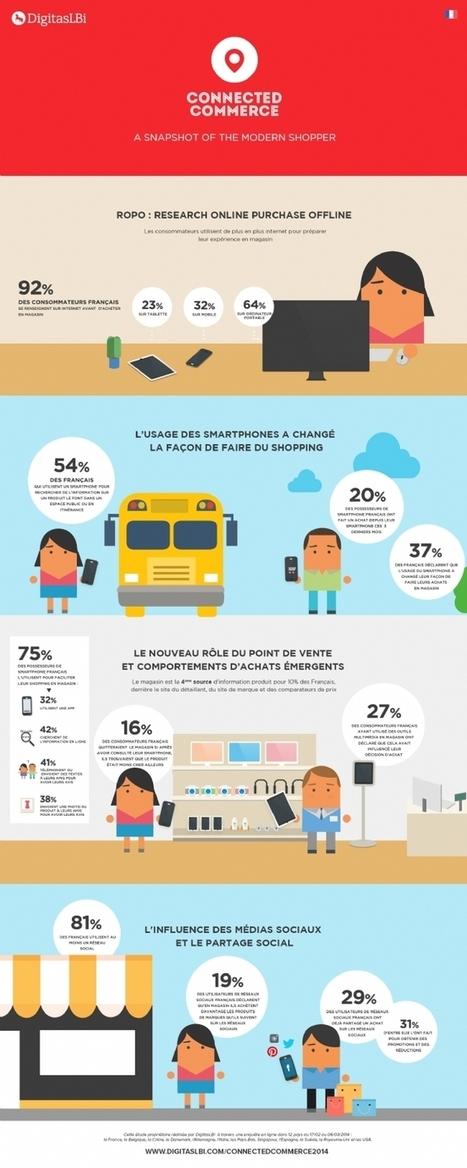 Infographie | Le commerce connecté en 2014 : état des lieux | tina | Scoop.it