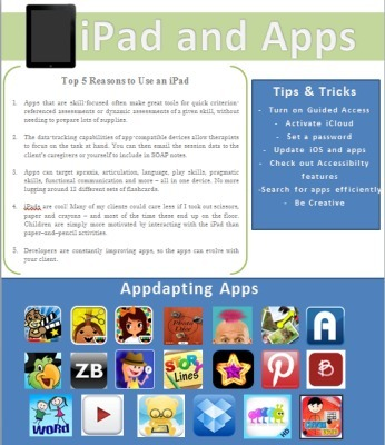 Apps for Speech Language support | iGeneration - 21st Century Education | Scoop.it