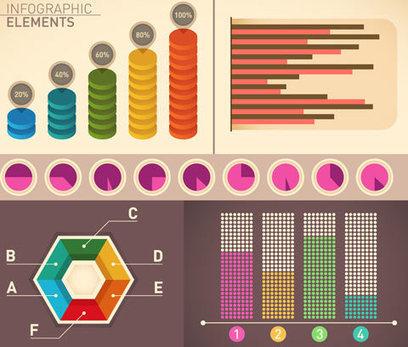 Ressources – Un kit infographie vintage en .ai - John's Graphisme | Tnarts | Scoop.it
