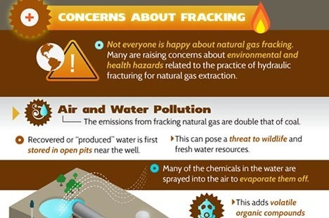 Facts On Fracking, Pros & Cons of Hydraulic Fracturing For Natural Gas | green infographics | Scoop.it
