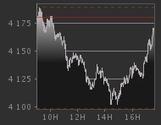 Des investisseurs déboussolés | Trade In Bourse | Scoop.it