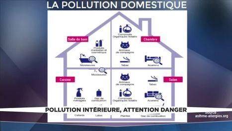 Pollution domestique : les bons gestes pour un air plus sain | Qualité de l'air en Nouvelle-Aquitaine | Scoop.it