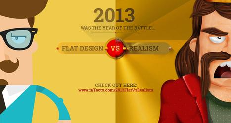 inTacto's 2013 FLAT DESIGN vs REALISM | CSS3 Javascript JQuery HTML5 - node.js vert.x | Scoop.it