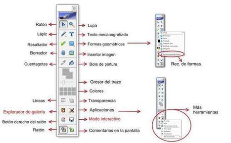 MONOGRÁFICO: Pizarras digitales 2012 | Educació amb TICs | Scoop.it