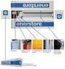 HID Europe - Energy Storage System Enerstore | Stockage d'énergie | Scoop.it