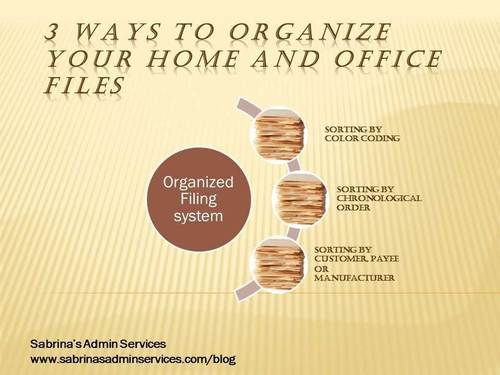 three ways to organize your small business files simple better