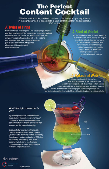 [Infographic] Mix it Up: The Perfect Content Cocktail | Mens Health, Fitness and More | Scoop.it