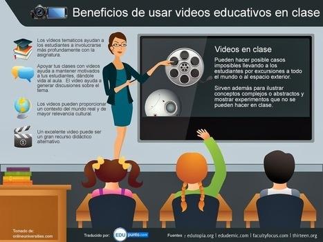 Guías didácticas de estudio para videos educativos | EDUpunto.com | Recursos didácticos y materiales para la formación del profesorado. Servicio de Innovación y Formación del Profesorado | Scoop.it