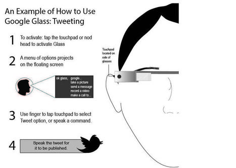 Google Glass: A New Frontier for Journalism? - AJR.org | Giornalismo Digitale | Scoop.it