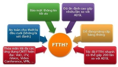 Dang ky cap quang Viettel tai TPHCM   Viettel HCM   Cáp Quang Viettel   Scoop.it