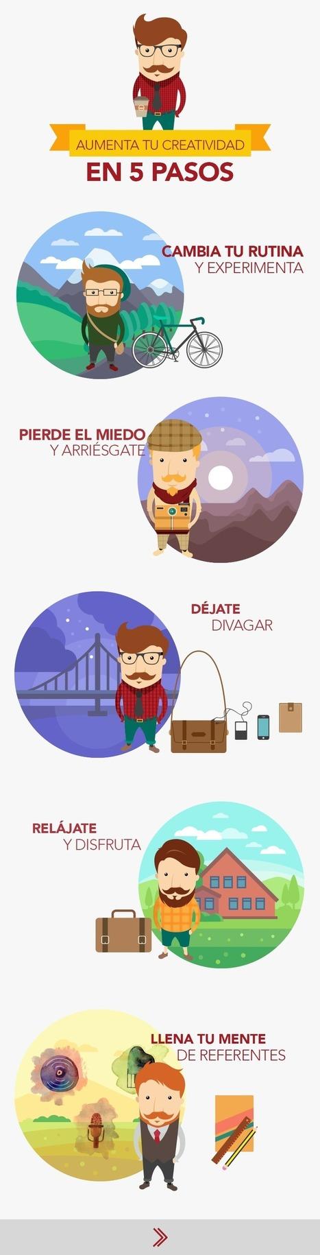 5 pasos para aumentar la creatividad #infografia #infographic | Educación con tecnología | Scoop.it