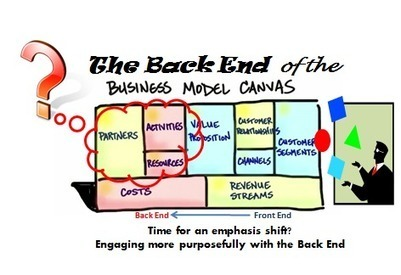 The Understated Back-End of the Business Model Canvas. | Service Design Thinking | Scoop.it