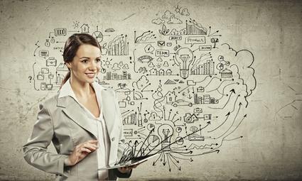 El emprendimiento femenino | Empresas por la Igualdad | Scoop.it