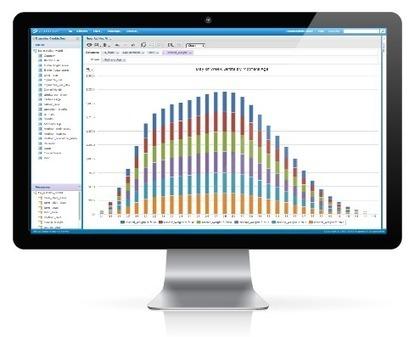 Business Intelligence Software - Jaspersoft :: Jaspersoft Business Intelligence Software   Disruptive Influencers   Scoop.it