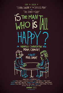 Is the Man Who Is Tall Happy? - Movie Trailers - iTunes | Dídac &TIC | Scoop.it