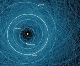 NASA illustrates Earth's frightening chances of an asteroid collision | Astronomy News | Scoop.it