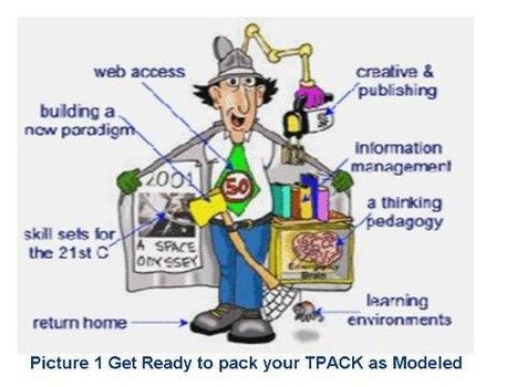 Introducción al concepto de TPACK » XarxaTIC | XarxaTIC | pedagogia y educación | Scoop.it