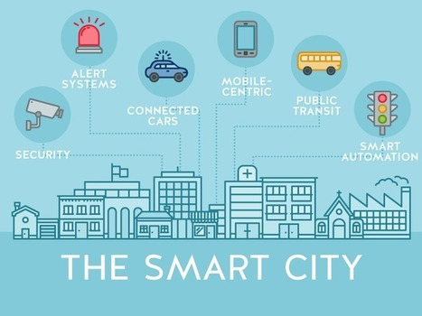 Plans for Multilateral and Bilateral Funding for the Smart City Project   Real Estate   Scoop.it