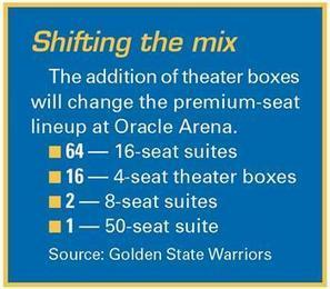 Warriors put theater boxes in Oracle, will test demand before new arena's debut - SportsBusiness Daily | SportsBusiness Journal | SportsBusiness Daily Global | Articles 2 | Scoop.it