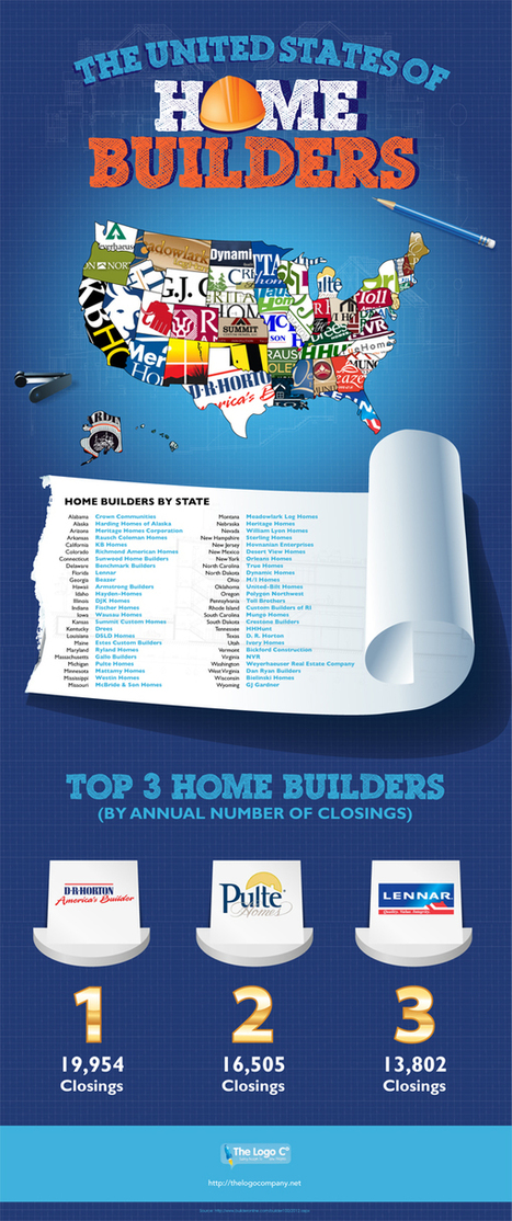 Successful Branding for Home Builders and Contractors   Cool Stuff for the Home & Garden   Scoop.it