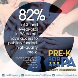 Pennsylvania Selfies to Advocate for Early Learning: #IAmPreK | Learning and Teaching Literacy | Scoop.it