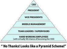 Is National Wealth Center a Pyramid Scheme? | National Wealth Center Integrity | Understanding the Infinity Downline Compensation Plan - Reverse 2 Up | Scoop.it