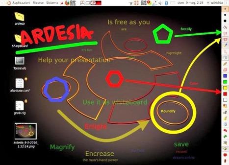 Ardesia: dibujo digital sobre tu Escritorio y aplicaciones | Organización y Futuro | Scoop.it