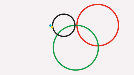 Infographics: Using The Olympic Rings To Show Vast Inequalities | green infographics | Scoop.it
