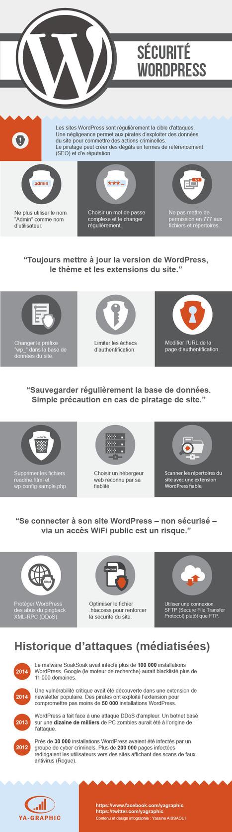 Sécurité WordPress : une check-list pour sécuriser son site | Time to Learn | Scoop.it