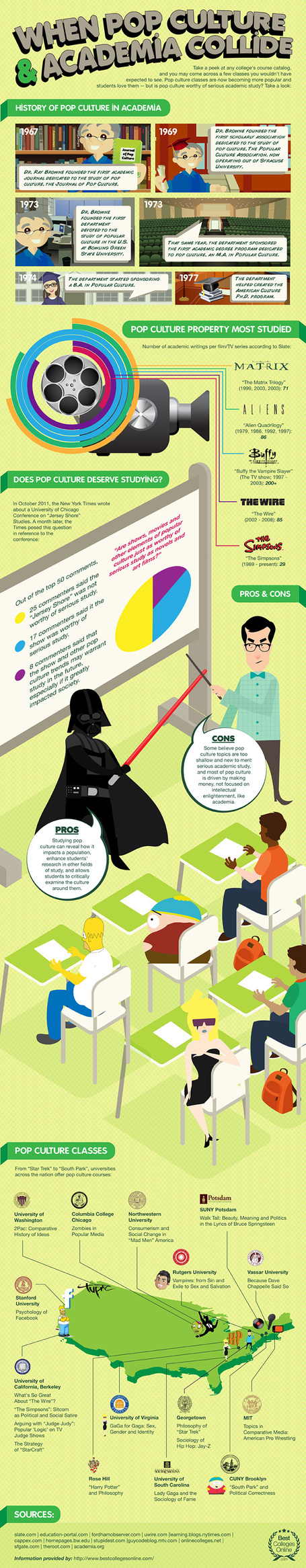 When Pop Culture and Academia Collide! [Infographic] - AvatarGeneration | Social Mercor | Scoop.it