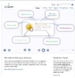 Spicynodes: διαδικτυακό εργαλείο δημιουργίας διαγραμμάτων/ χαρτών | omnia mea mecum fero | Scoop.it