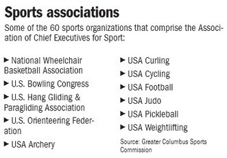 Sports execs' meeting could bring events to Columbus - Columbus Dispatch   Sports Facility Management.4040625   Scoop.it