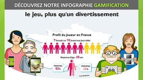 Le jeu, plus qu'un divertissement. Infographie de la gamification | Serious Game Session | Scoop.it