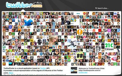 7 cool ways Twitter helps parents of college-bound   Twitter pour la classe   Scoop.it