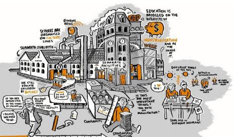 Why the School-As-Factory Metaphor Still Pervades | Digital Teaching | Scoop.it
